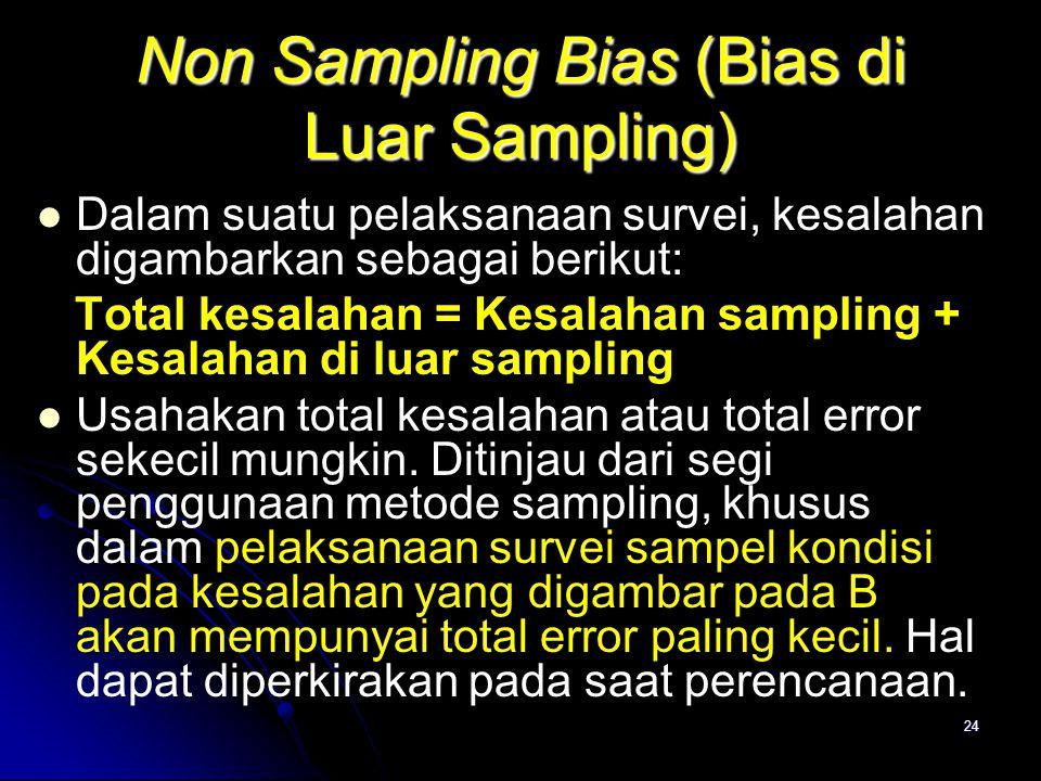 24 Non Sampling Bias (Bias di Luar Sampling) Dalam suatu pelaksanaan survei, kesalahan digambarkan sebagai berikut: Total kesalahan = Kesalahan sampli