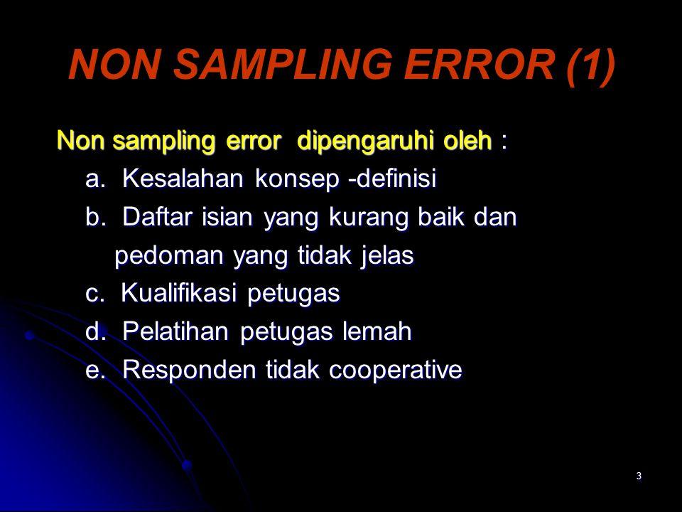 24 Non Sampling Bias (Bias di Luar Sampling) Dalam suatu pelaksanaan survei, kesalahan digambarkan sebagai berikut: Total kesalahan = Kesalahan sampling + Kesalahan di luar sampling Usahakan total kesalahan atau total error sekecil mungkin.