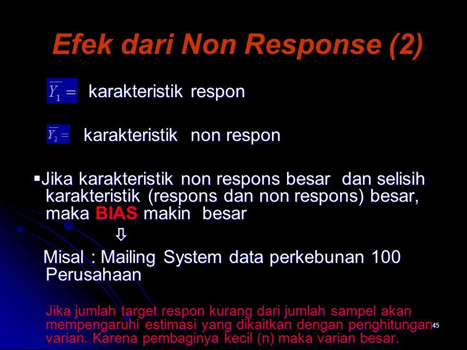 45 Efek dari Non Response (2) karakteristik respon karakteristik respon karakteristik non respon karakteristik non respon  Jika karakteristik non res