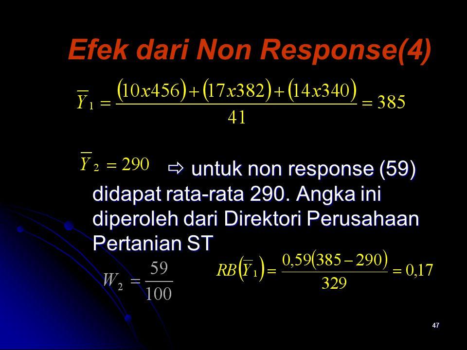 47 Efek dari Non Response(4)  untuk non response (59) didapat rata-rata 290. Angka ini diperoleh dari Direktori Perusahaan Pertanian ST  untuk non r