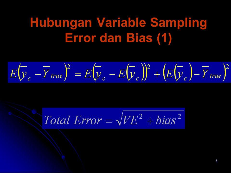 6 Hubungan Variable Sampling Error dan Bias (2)  Teknik sampling  prosedur estimasi  tingkat presisi yang digambarkan dengan RSE  Accuracy & precission  precission : small variable error  accuracy : small total errors