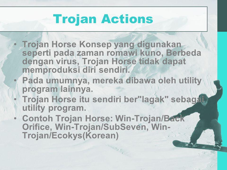 Trojan Actions Trojan Horse Konsep yang digunakan seperti pada zaman romawi kuno, Berbeda dengan virus, Trojan Horse tidak dapat memproduksi diri sendiri.