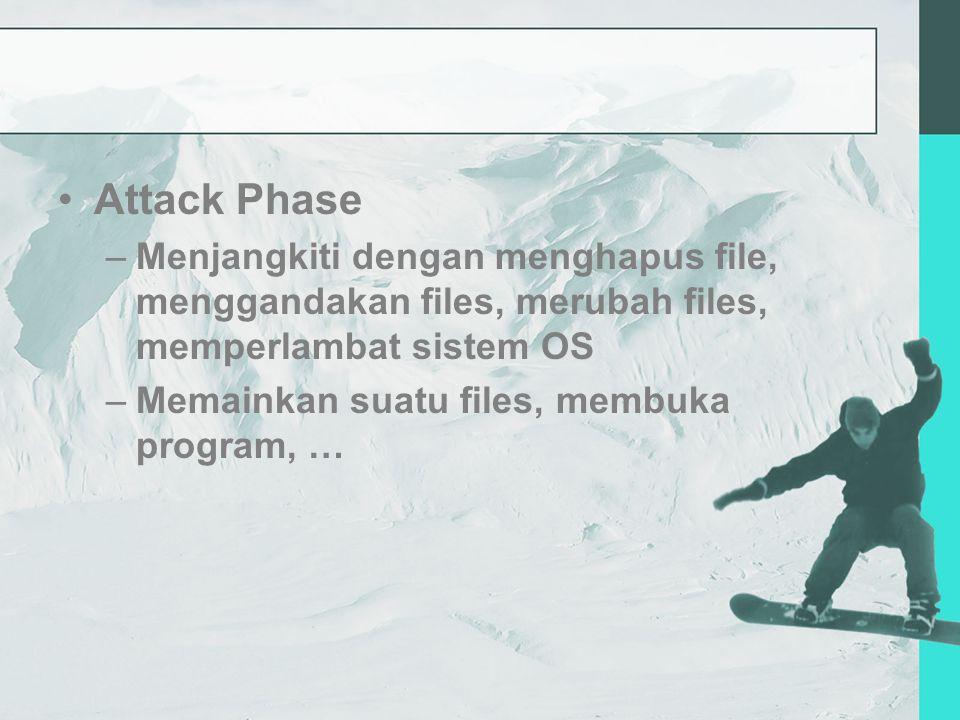 Attack Phase –Menjangkiti dengan menghapus file, menggandakan files, merubah files, memperlambat sistem OS –Memainkan suatu files, membuka program, …