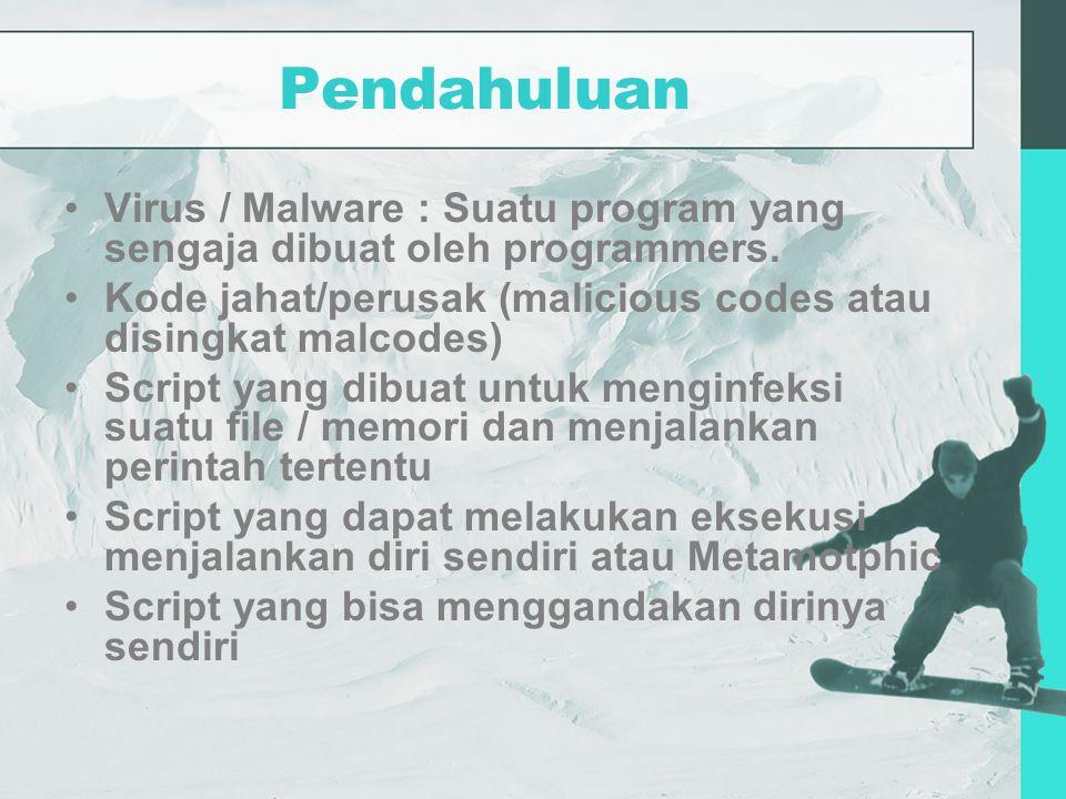 Pendahuluan Virus / Malware : Suatu program yang sengaja dibuat oleh programmers.