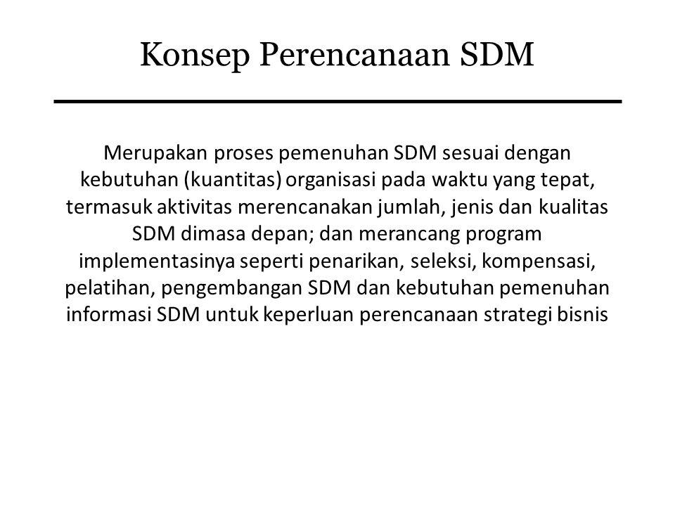 Konsep Perencanaan SDM Merupakan proses pemenuhan SDM sesuai dengan kebutuhan (kuantitas) organisasi pada waktu yang tepat, termasuk aktivitas merencanakan jumlah, jenis dan kualitas SDM dimasa depan; dan merancang program implementasinya seperti penarikan, seleksi, kompensasi, pelatihan, pengembangan SDM dan kebutuhan pemenuhan informasi SDM untuk keperluan perencanaan strategi bisnis
