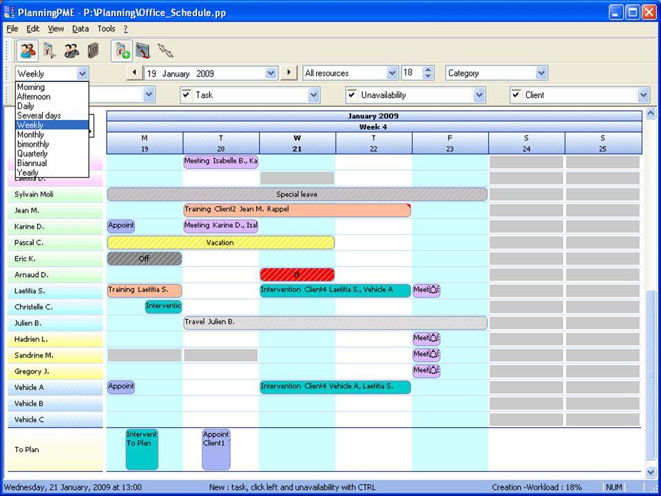 5 Tujuan Perencanaan SDM 1.Memperbaiki pemanfaatan SDM 2.Menyesuaikan aktivitas SDM dan kebutuhan di masa depan secara efisien. 3.Meningkatkan efisien