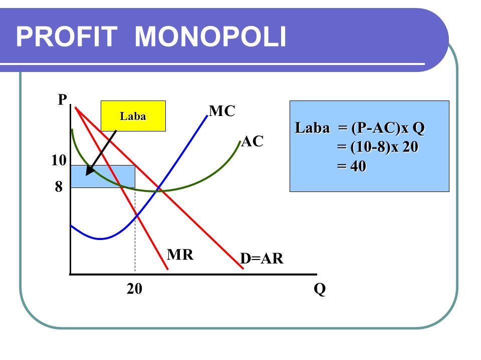 Laba PROFIT MONOPOLI P Q D=AR MR MC AC 10 8 20 Laba = (P-AC)x Q = (10-8)x 20 = 40