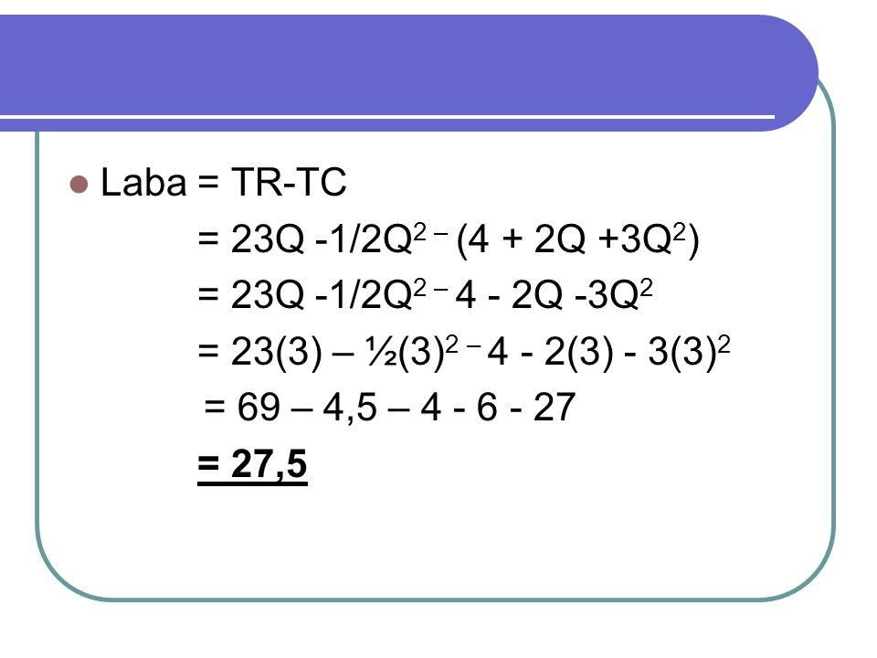 Laba = TR-TC = 23Q -1/2Q 2 – (4 + 2Q +3Q 2 ) = 23Q -1/2Q 2 – 4 - 2Q -3Q 2 = 23(3) – ½(3) 2 – 4 - 2(3) - 3(3) 2 = 69 – 4,5 – 4 - 6 - 27 = 27,5