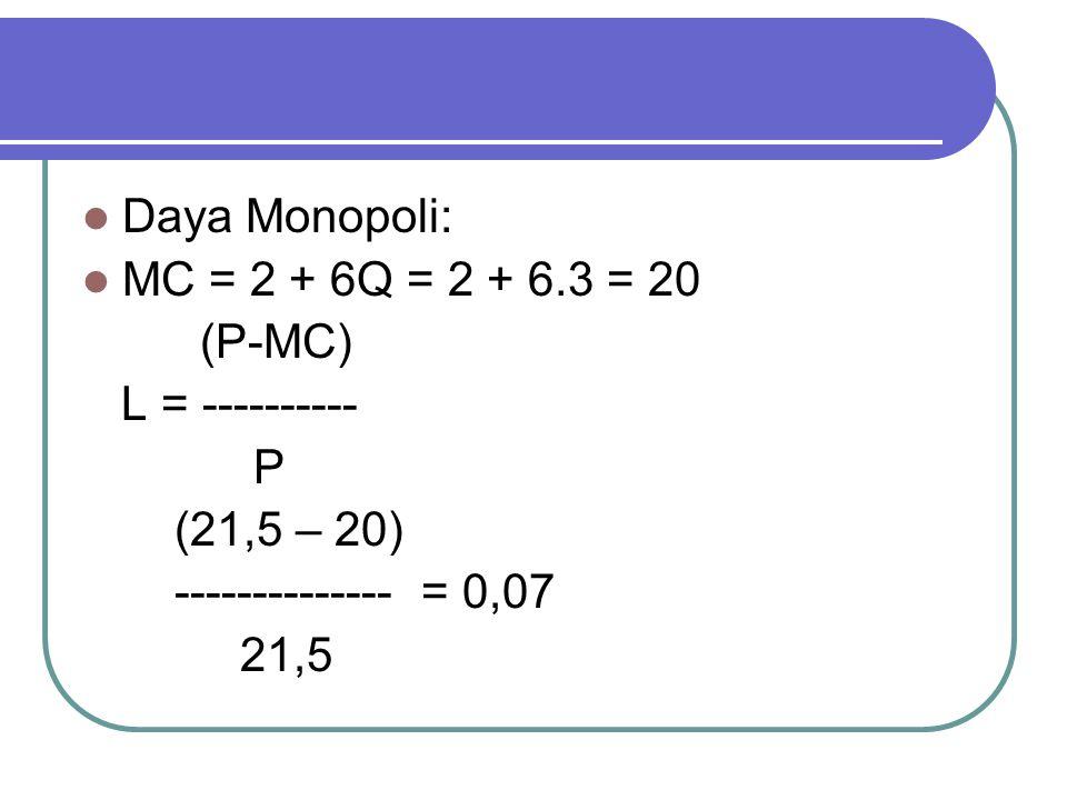 Daya Monopoli: MC = 2 + 6Q = 2 + 6.3 = 20 (P-MC) L = ---------- P (21,5 – 20) -------------- = 0,07 21,5