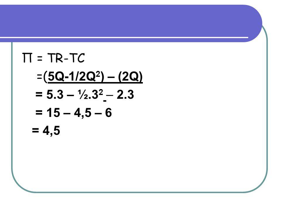 Π = TR-TC =( 5Q-1/2Q 2 ) – (2Q) = 5.3 – ½.3 2 – 2.3 = 15 – 4,5 – 6 = 4,5