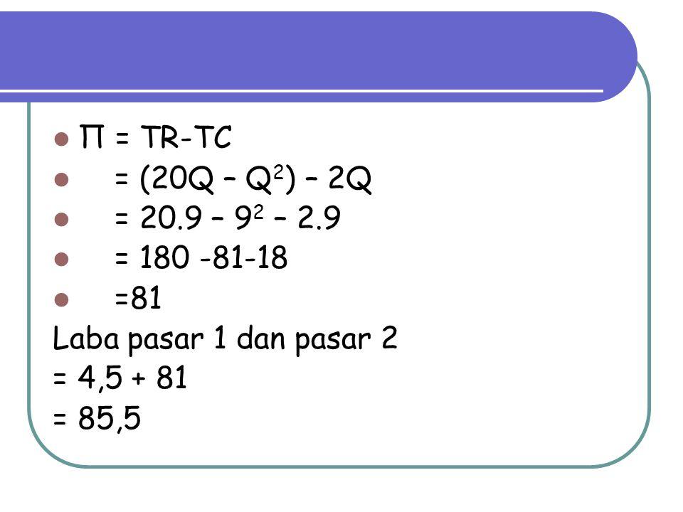 Π = TR-TC = (20Q – Q 2 ) – 2Q = 20.9 – 9 2 – 2.9 = 180 -81-18 =81 Laba pasar 1 dan pasar 2 = 4,5 + 81 = 85,5