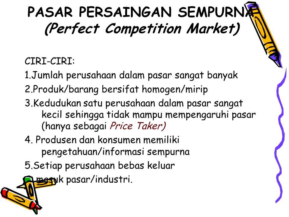 PASAR PERSAINGAN SEMPURNA (Perfect Competition Market) CIRI-CIRI: 1.Jumlah perusahaan dalam pasar sangat banyak 2.Produk/barang bersifat homogen/mirip