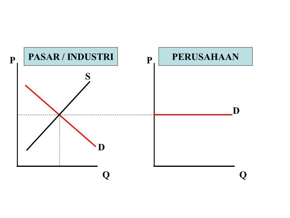 P Q D S P Q D PASAR / INDUSTRIPERUSAHAAN