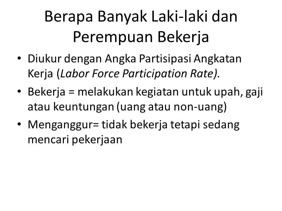 Berapa Banyak Laki-laki dan Perempuan Bekerja Diukur dengan Angka Partisipasi Angkatan Kerja (Labor Force Participation Rate). Bekerja = melakukan keg