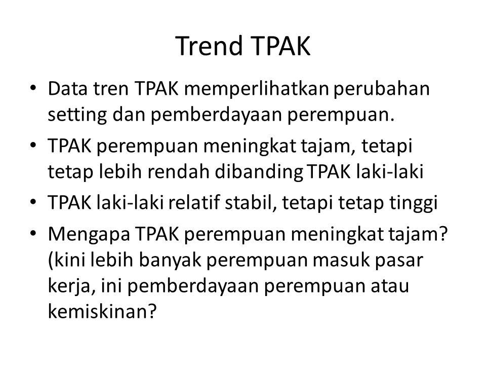 Trend TPAK Data tren TPAK memperlihatkan perubahan setting dan pemberdayaan perempuan. TPAK perempuan meningkat tajam, tetapi tetap lebih rendah diban