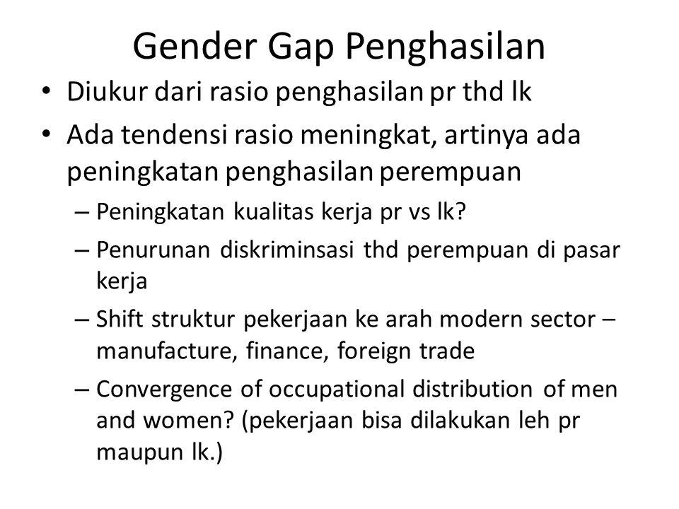 Gender Gap Penghasilan Diukur dari rasio penghasilan pr thd lk Ada tendensi rasio meningkat, artinya ada peningkatan penghasilan perempuan – Peningkat