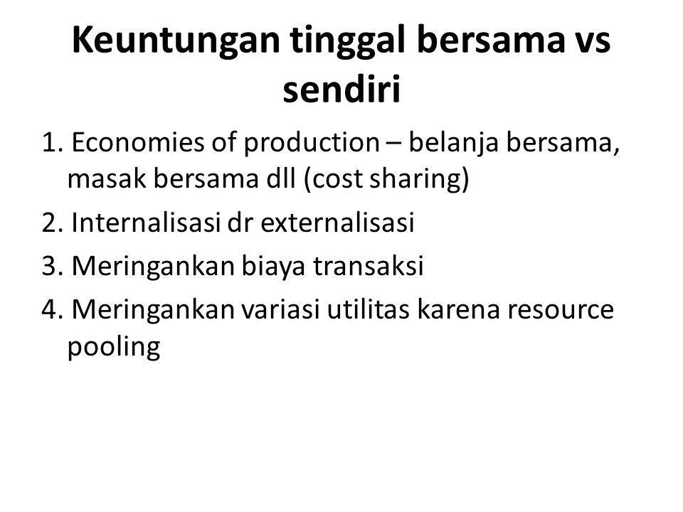Keuntungan tinggal bersama vs sendiri 1. Economies of production – belanja bersama, masak bersama dll (cost sharing) 2. Internalisasi dr externalisasi