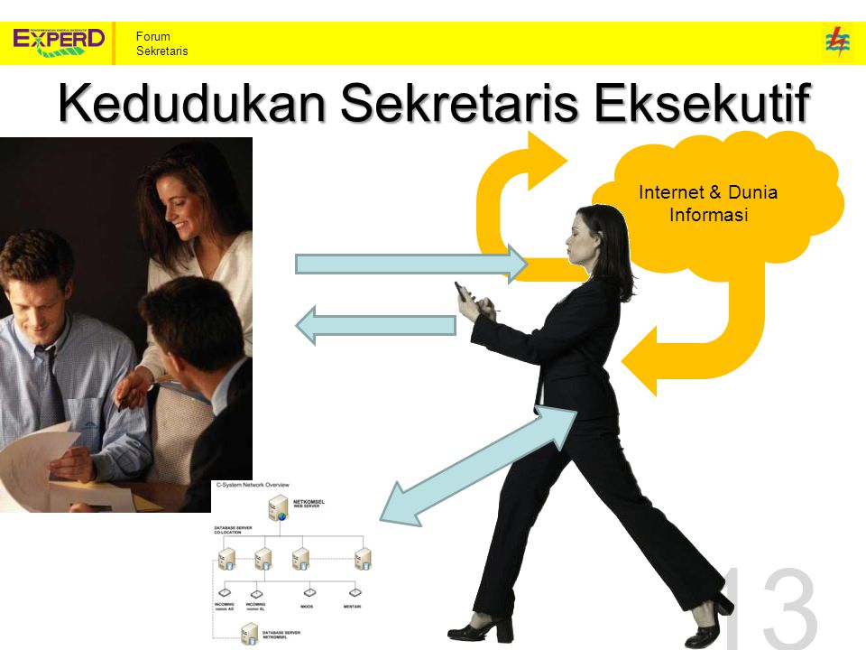 Forum Sekretaris Internet & Dunia Informasi 13 Kedudukan Sekretaris Eksekutif