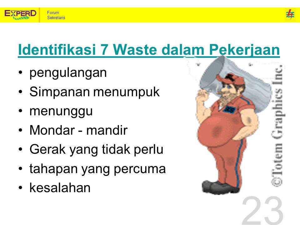 Forum Sekretaris Identifikasi 7 Waste dalam Pekerjaan pengulangan Simpanan menumpuk menunggu Mondar - mandir Gerak yang tidak perlu tahapan yang percuma kesalahan 23