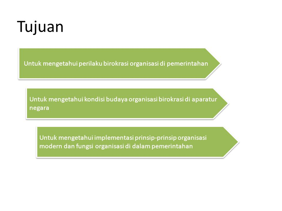 Tujuan Untuk mengetahui perilaku birokrasi organisasi di pemerintahan Untuk mengetahui implementasi prinsip-prinsip organisasi modern dan fungsi organ
