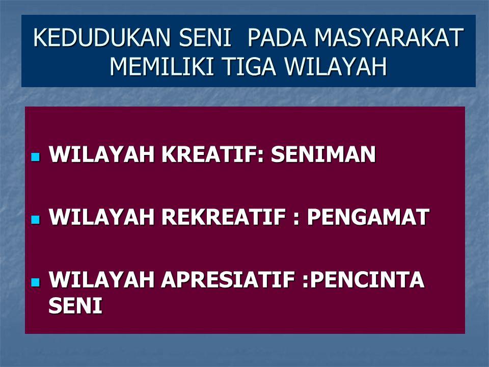 KEDUDUKAN SENI PADA MASYARAKAT MEMILIKI TIGA WILAYAH WILAYAH KREATIF: SENIMAN WILAYAH KREATIF: SENIMAN WILAYAH REKREATIF : PENGAMAT WILAYAH REKREATIF