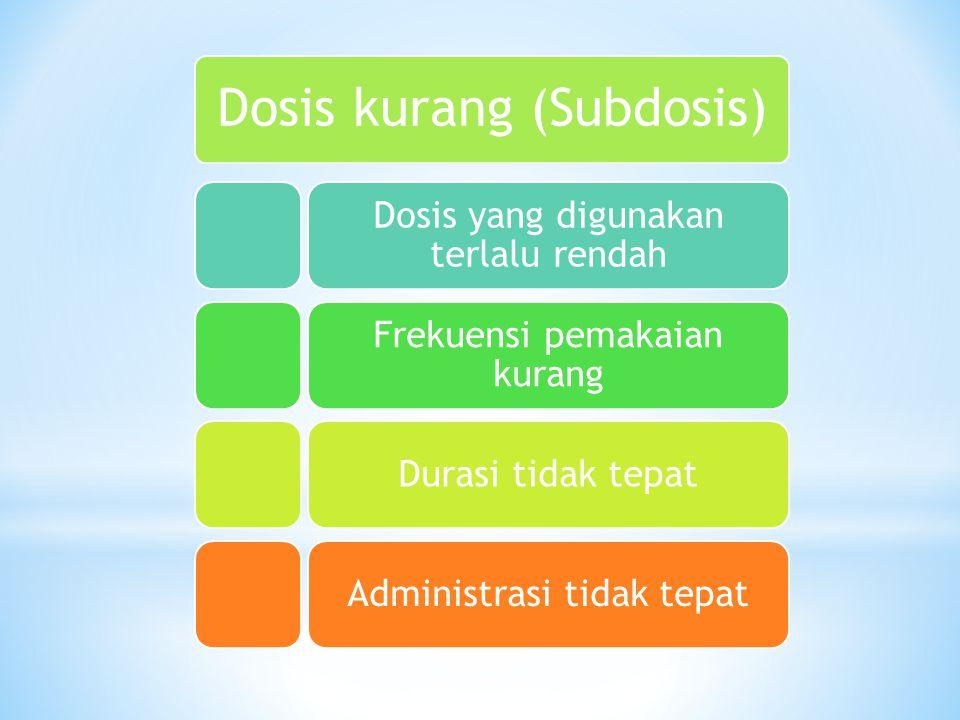 Dosis kurang (Subdosis) Dosis yang digunakan terlalu rendah Frekuensi pemakaian kurang Durasi tidak tepatAdministrasi tidak tepat