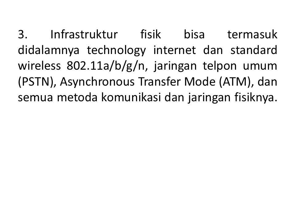 3. Infrastruktur fisik bisa termasuk didalamnya technology internet dan standard wireless 802.11a/b/g/n, jaringan telpon umum (PSTN), Asynchronous Tra