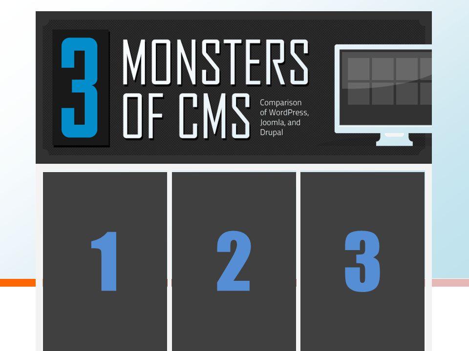 Pengenalan CMS