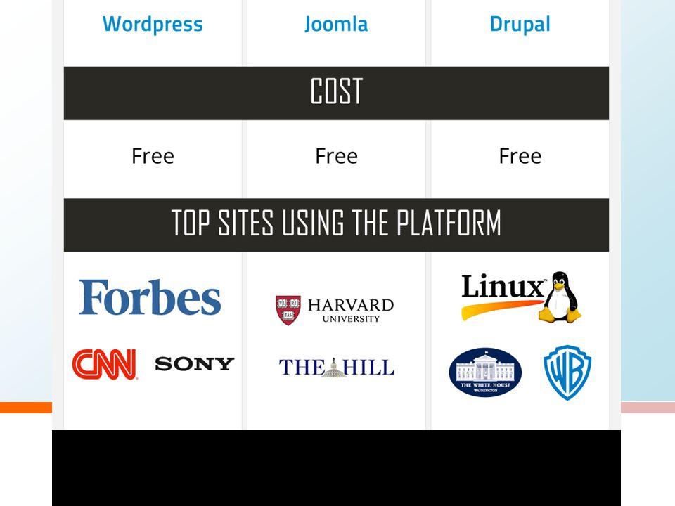 Pembangunan Website CMS di Server Unpad domain name http://namaunitanda.unpad.ac.id http://www.namaunitanda.unpad.ac.id http://www.unpad.ac.id/namaanda http://blogs.unpad.ac.id/namaanda
