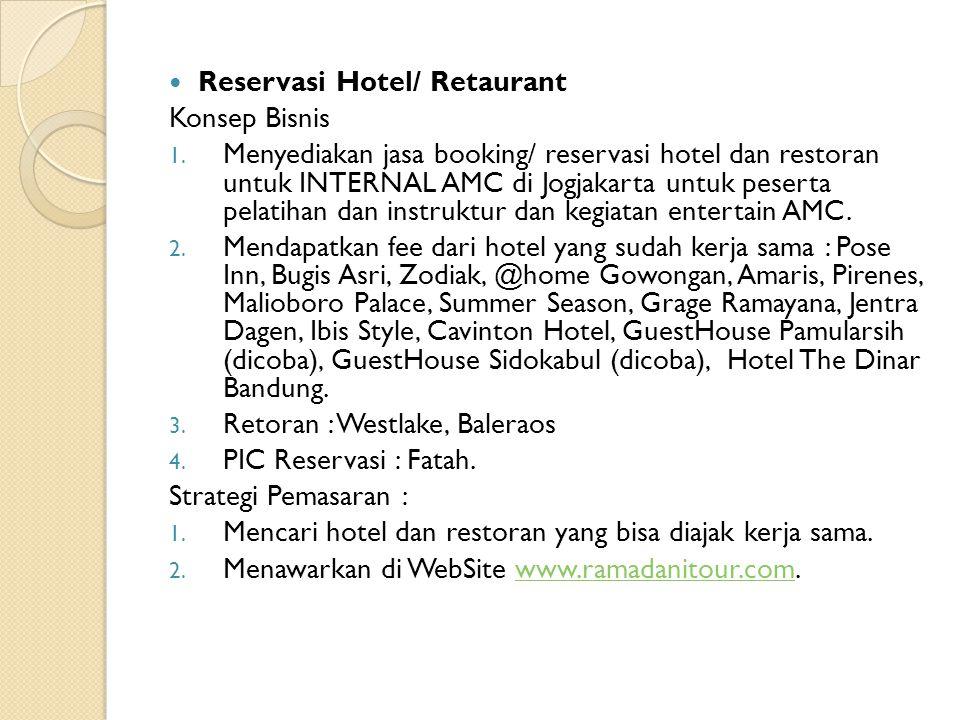 Reservasi Hotel/ Retaurant Konsep Bisnis 1. Menyediakan jasa booking/ reservasi hotel dan restoran untuk INTERNAL AMC di Jogjakarta untuk peserta pela