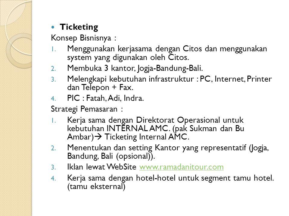 Ticketing Konsep Bisnisnya : 1.
