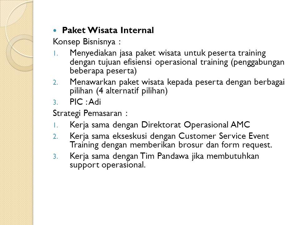 Paket Wisata Internal Konsep Bisnisnya : 1. Menyediakan jasa paket wisata untuk peserta training dengan tujuan efisiensi operasional training (penggab