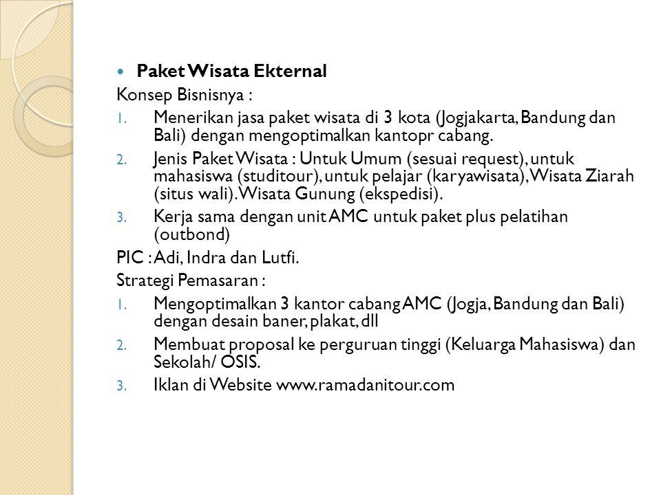 Paket Wisata Ekternal Konsep Bisnisnya : 1. Menerikan jasa paket wisata di 3 kota (Jogjakarta, Bandung dan Bali) dengan mengoptimalkan kantopr cabang.