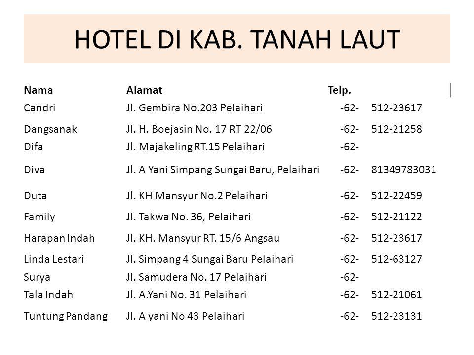 HOTEL DI KAB. TANAH LAUT NamaAlamatTelp. CandriJl. Gembira No.203 Pelaihari-62-512-23617 DangsanakJl. H. Boejasin No. 17 RT 22/06-62-512-21258 DifaJl.