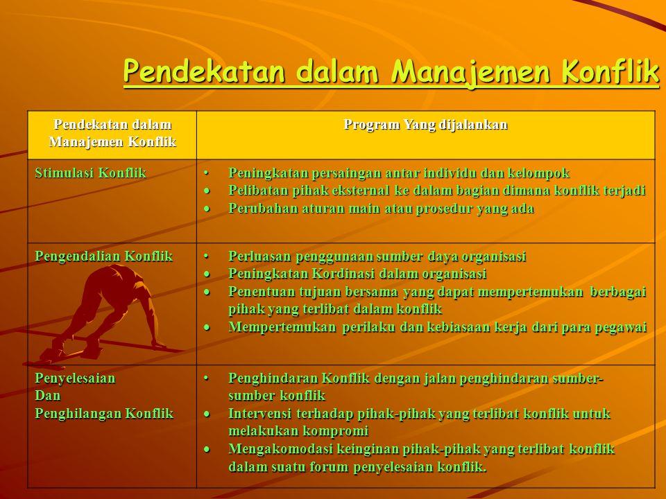 Pendekatan dalam Manajemen Konflik Program Yang dijalankan Stimulasi Konflik Peningkatan persaingan antar individu dan kelompokPeningkatan persaingan