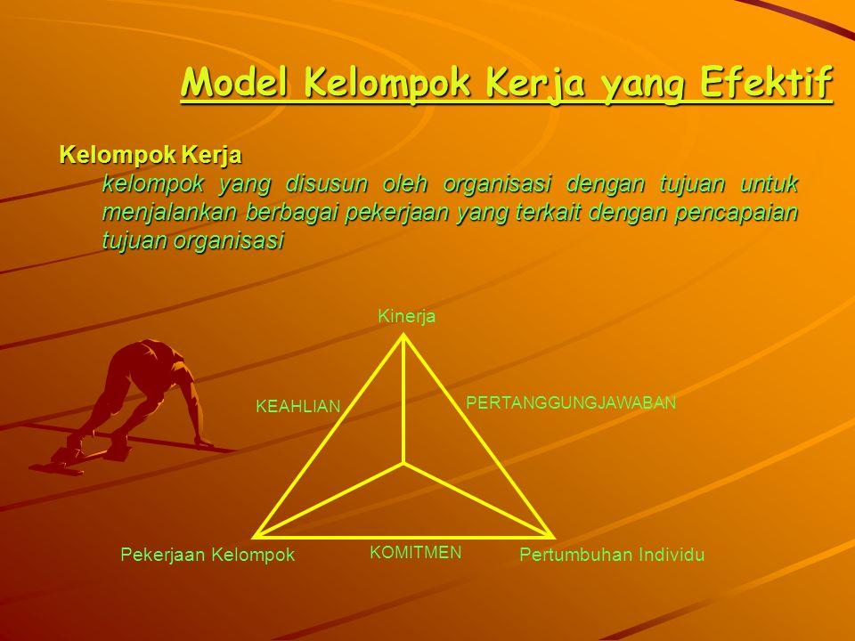 1.Konflik antar bawahan di bagian yang sama dalam sebuah organisasi 2.