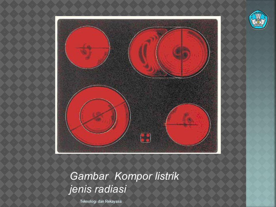 Teknologi dan Rekayasa Gambar Kompor listrik jenis radiasi