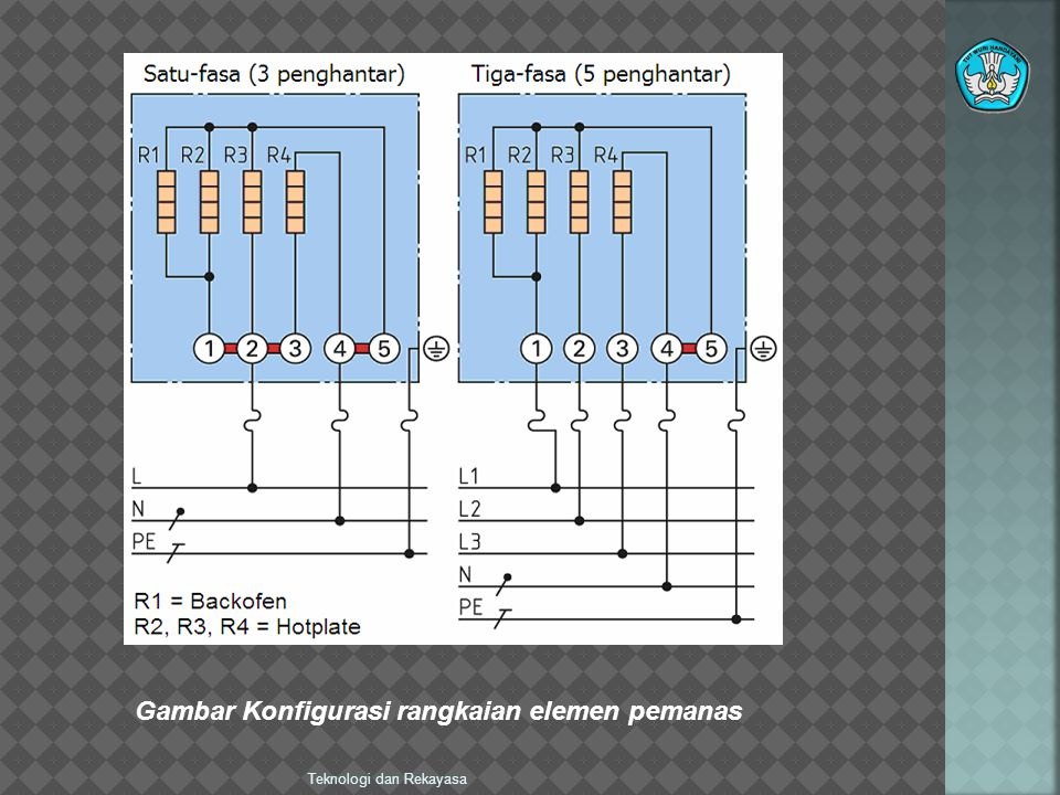 Teknologi dan Rekayasa Gambar Konfigurasi rangkaian elemen pemanas