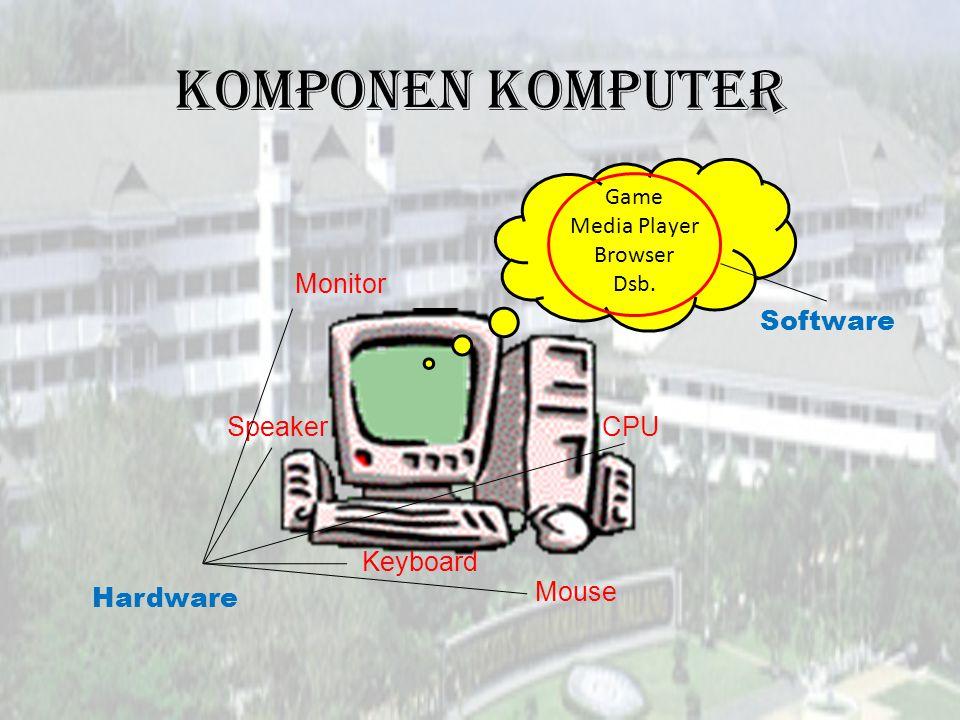 Komponen Komputer Game Media Player Browser Dsb. Hardware Software Monitor SpeakerCPU Mouse Keyboard
