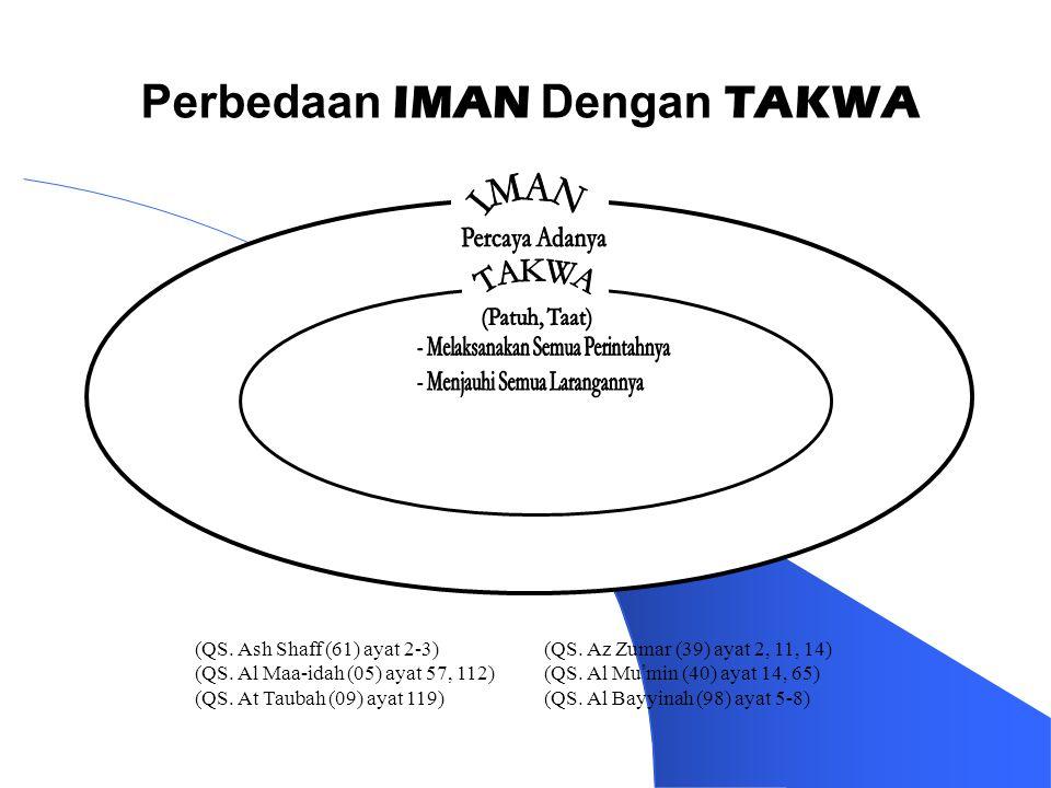 Perbedaan IMAN Dengan TAKWA (QS. Ash Shaff (61) ayat 2-3) (QS. Al Maa-idah (05) ayat 57, 112) (QS. At Taubah (09) ayat 119) (QS. Az Zumar (39) ayat 2,