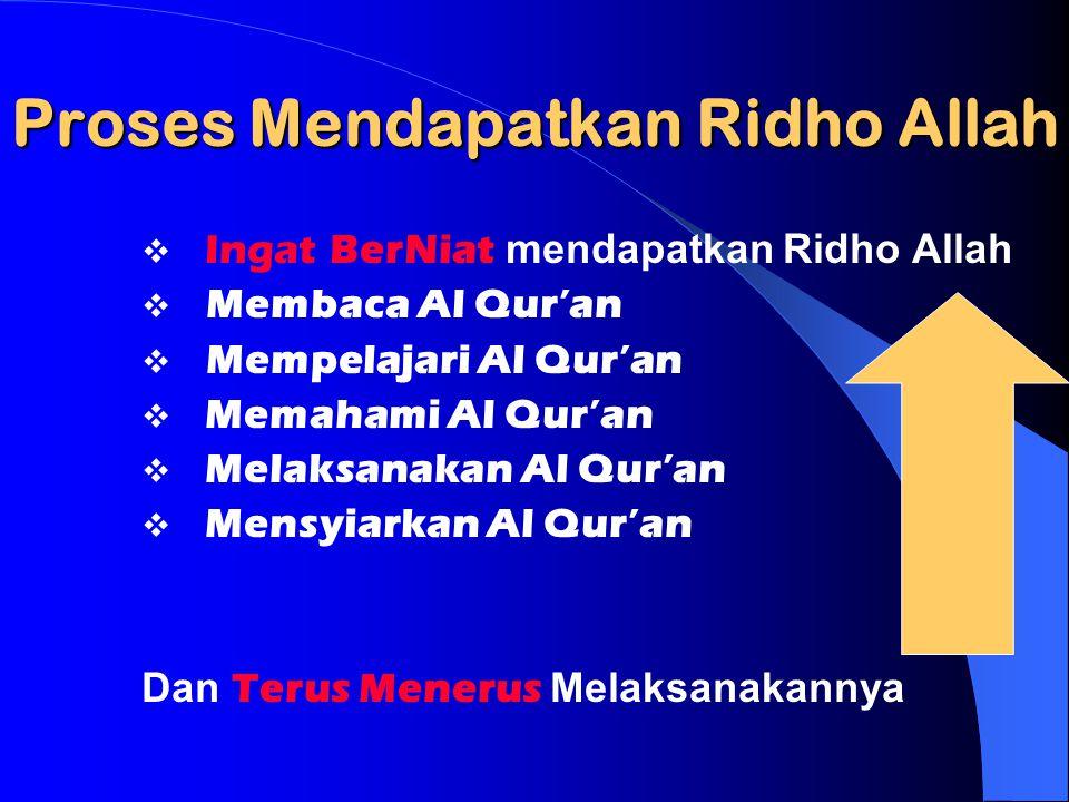 Proses Mendapatkan Ridho Allah  Ingat BerNiat mendapatkan Ridho Allah  Membaca Al Qur'an  Mempelajari Al Qur'an  Memahami Al Qur'an  Melaksanakan