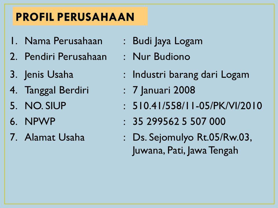 1.Nama Perusahaan:Budi Jaya Logam 2.Pendiri Perusahaan:Nur Budiono 3.Jenis Usaha:Industri barang dari Logam 4.Tanggal Berdiri:7 Januari 2008 5.NO. SIU