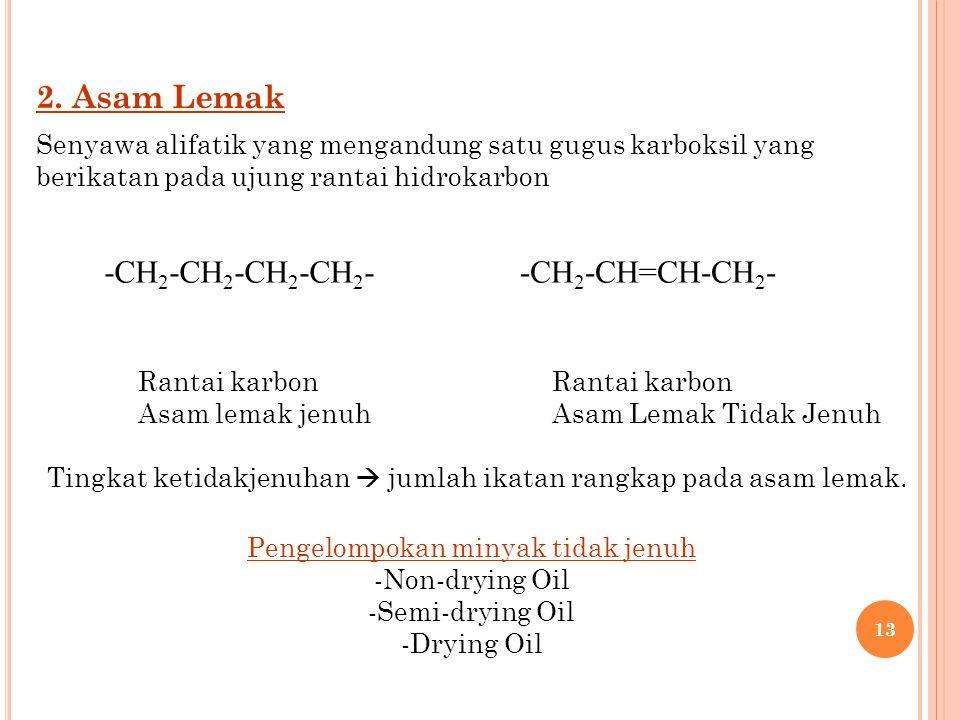 2. Asam Lemak Senyawa alifatik yang mengandung satu gugus karboksil yang berikatan pada ujung rantai hidrokarbon Rantai karbon Asam lemak jenuhAsam Le