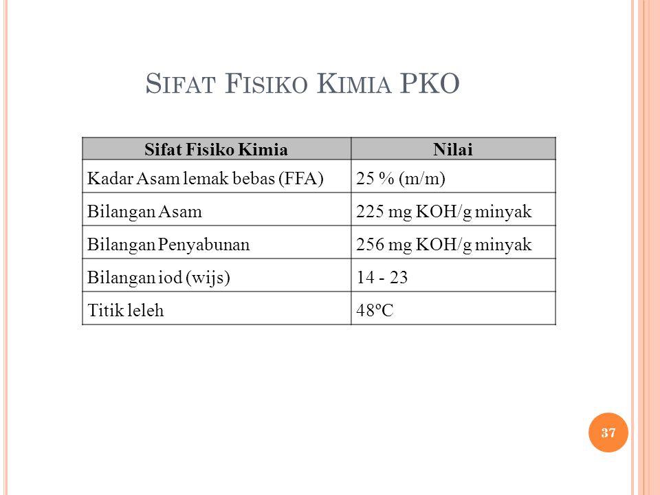 S IFAT F ISIKO K IMIA PKO Sifat Fisiko KimiaNilai Kadar Asam lemak bebas (FFA)25 % (m/m) Bilangan Asam225 mg KOH/g minyak Bilangan Penyabunan256 mg KO