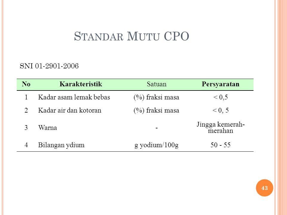 S TANDAR M UTU CPO NoKarakteristikSatuanPersyaratan 1Kadar asam lemak bebas(%) fraksi masa< 0,5 2Kadar air dan kotoran(%) fraksi masa< 0, 5 3Warna- Ji