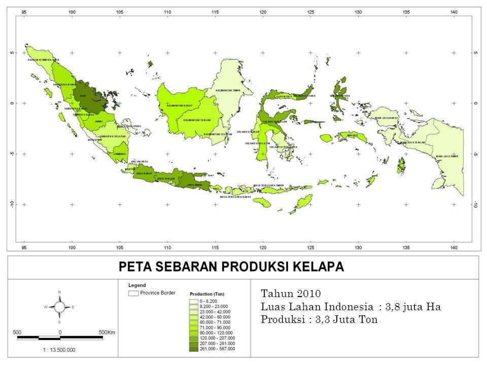 PETA PRODUKSI KELAPA Tahun 2010 Luas Lahan Indonesia : 3,8 juta Ha Produksi : 3,3 Juta Ton 55