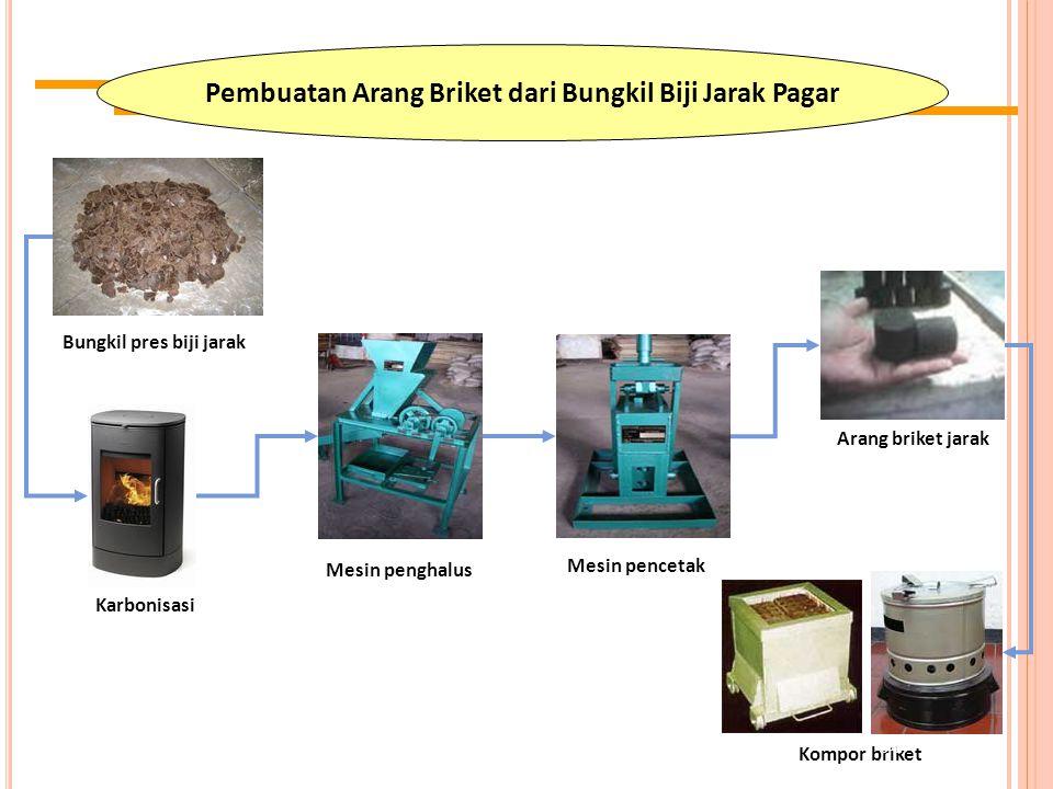 Pembuatan Arang Briket dari Bungkil Biji Jarak Pagar Karbonisasi Mesin penghalus Mesin pencetak Bungkil pres biji jarak Arang briket jarak Kompor brik
