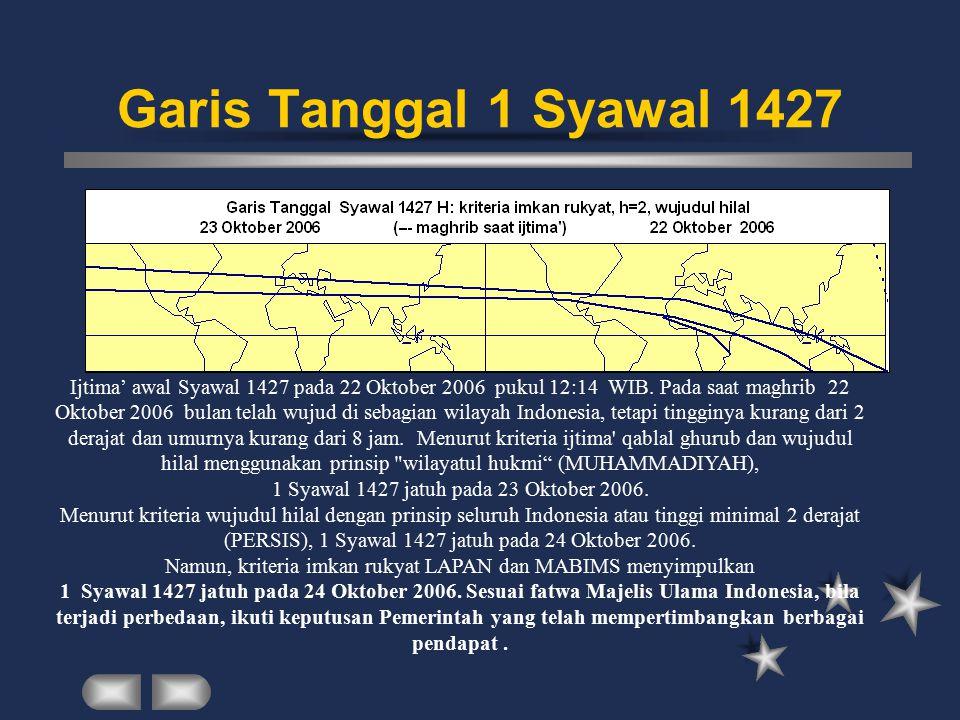 Garis Tanggal 1 Syawal 1427 Ijtima' awal Syawal 1427 pada 22 Oktober 2006 pukul 12:14 WIB. Pada saat maghrib 22 Oktober 2006 bulan telah wujud di seba