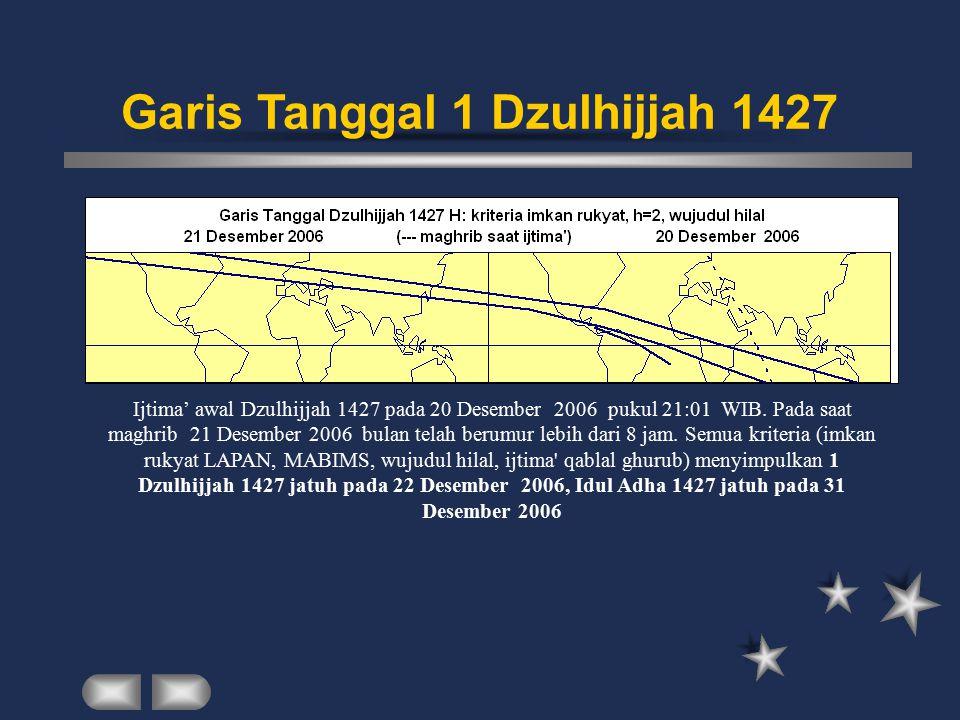 Ijtima' awal Dzulhijjah 1427 pada 20 Desember 2006 pukul 21:01 WIB. Pada saat maghrib 21 Desember 2006 bulan telah berumur lebih dari 8 jam. Semua kri