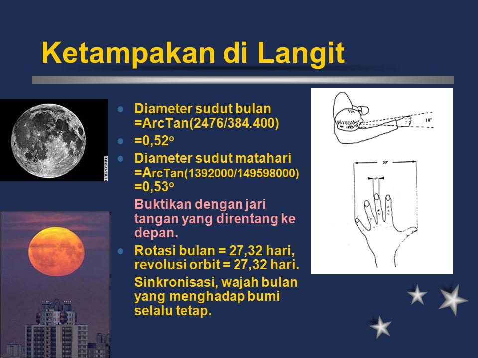 Ketampakan di Langit Diameter sudut bulan =ArcTan(2476/384.400) =0,52 o Diameter sudut matahari =A rcTan(1392000/149598000) =0,53 o Buktikan dengan ja